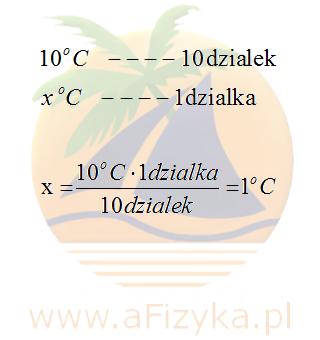 dokładność termometru okiennego