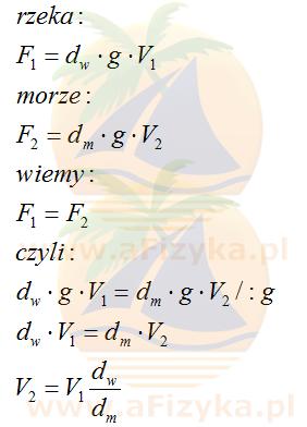 podręcznik świat fizyki 1 pdf